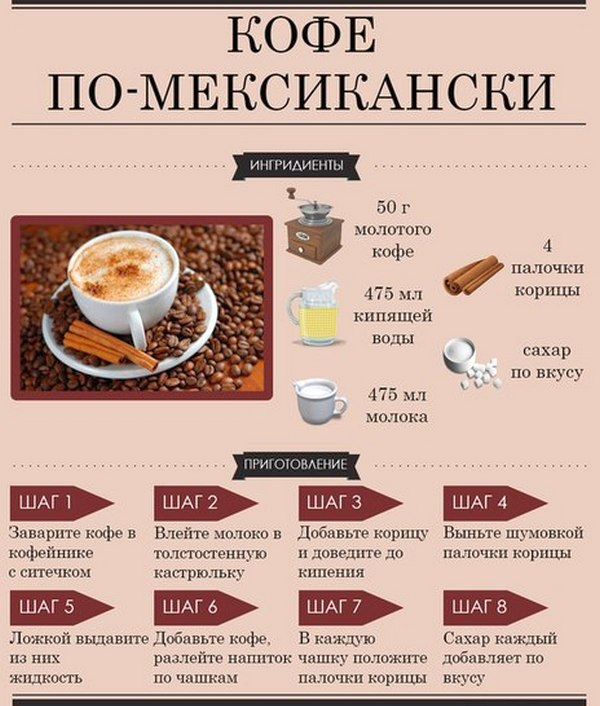 Рецепт кофе в домашних условиях 27